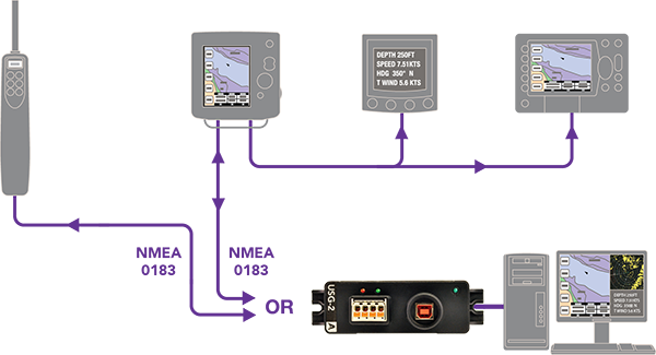 Actisense USG-2 Schema Connessioni