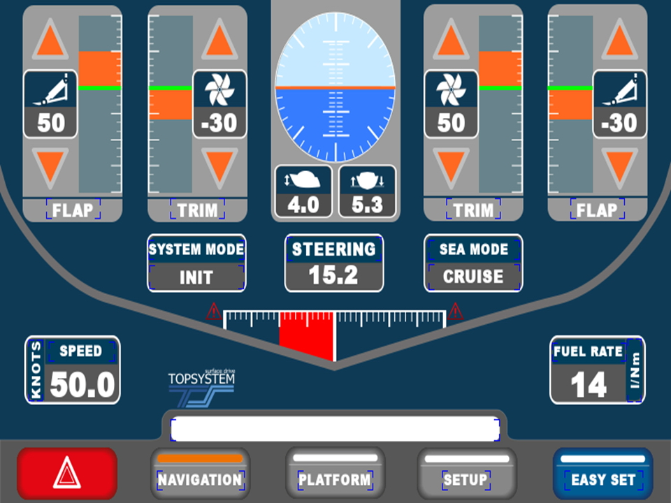 Trasmissioni Topsystem Pershing Pannello Controllo