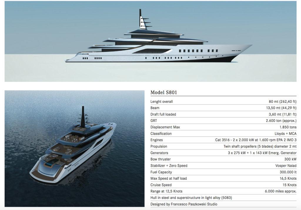 Tankoa S801 yacht specifiche tecniche