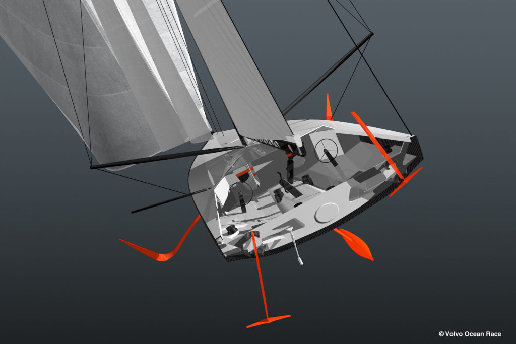 Volvo Ocean Race Imoca scafo monohull